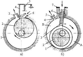 ротационный вакуумный насос